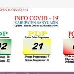 Dalam Tiga Hari Bertambah 15 Orang, Positif Covid-19 di Banyuasin Jadi 69 Orang
